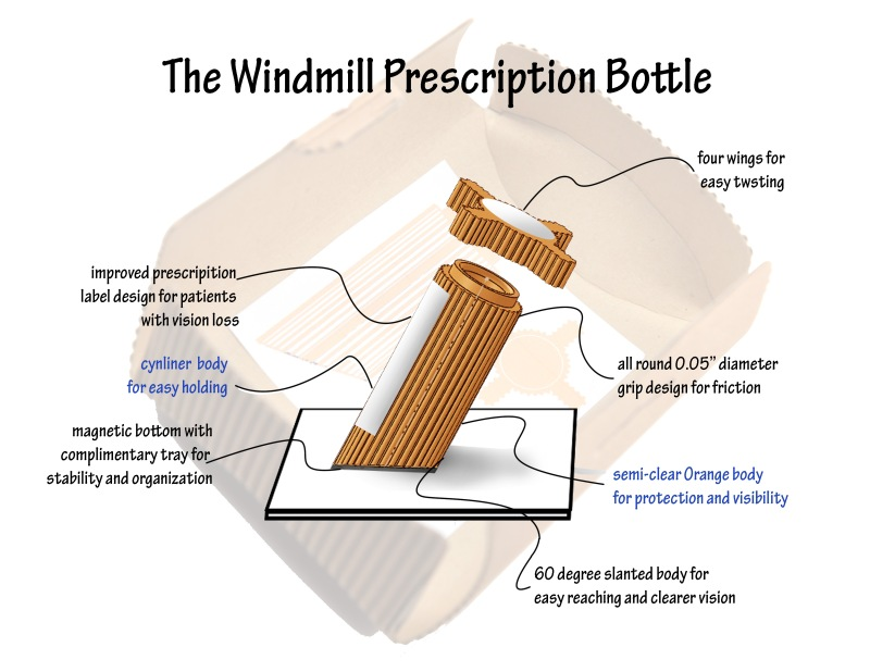 the windmillbottle2