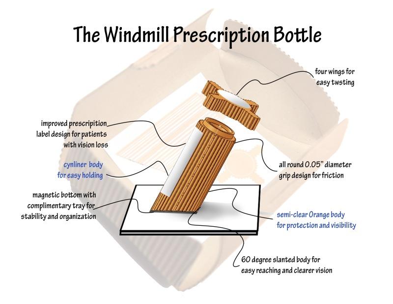 the windmillbottle2